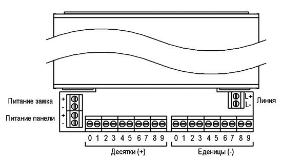 Блок питания со встроенным координатным коммутатором БП-2002+К.  Схема расположения выводов.